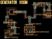 Mill generator room