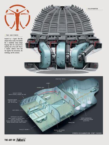 File:Art of Fo4 Institute description.jpg