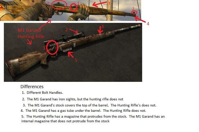 File:User M1 vs Hunting Rifle.jpg