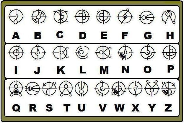 File:Forerunner Alphabet.jpg