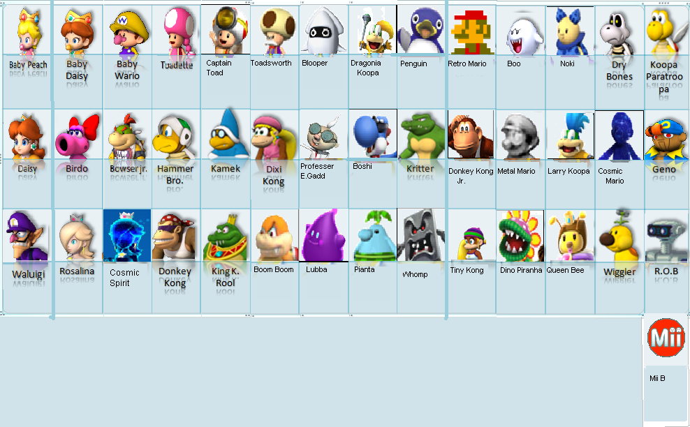 how to get all the characters on mario kart wii