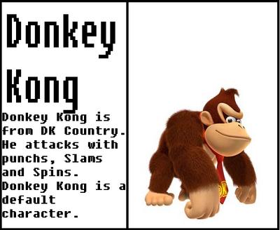 Donkey Kong RAREWARE