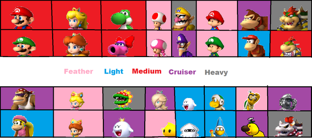 File:MKDD 5 Char Roster 2.png