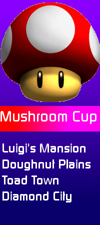 File:MushroomCupTurbo.png