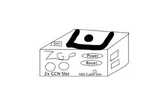 ZGPConsole