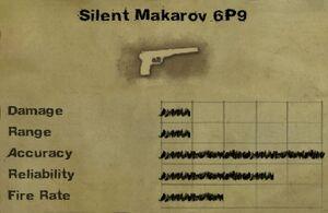 Silent Makarov 6P9