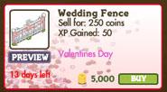 Wedding Fence Market Info