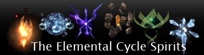 Cyclehead