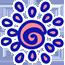 Fiesta Online Wiki