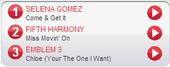 Top 3 July 2, 2013