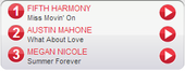 Top 3 July 4, 2013