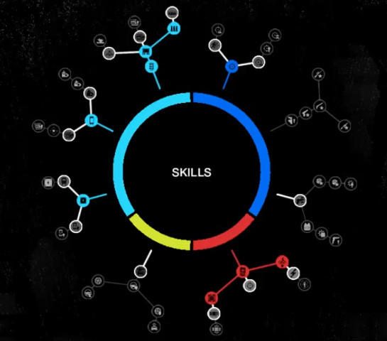 Arquivo:Skills Tree-WatchDogs.png