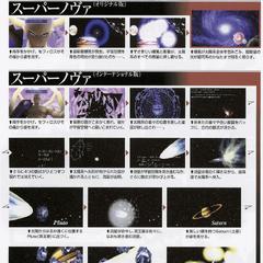 Super Nova explained in <i>Final Fantasy VII Ultimania Omega</i>.