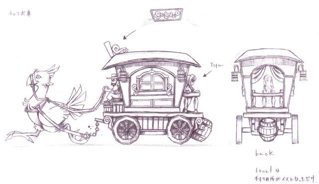 File:Chocobo Kart Artwork.png