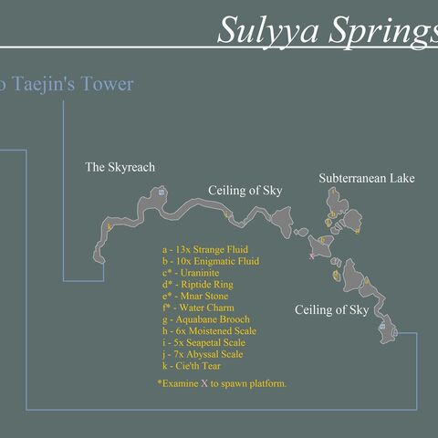 Map of Sulyya Springs.