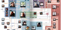 List of Final Fantasy VII characters