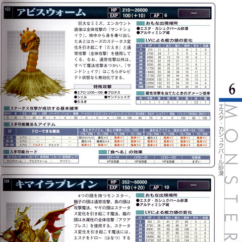 Page from <i>Final Fantasy VIII Ultimania</i> Monster section.