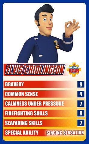 File:Elvis Character card.jpg