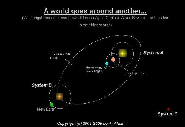 File:World-around-a-world.jpg
