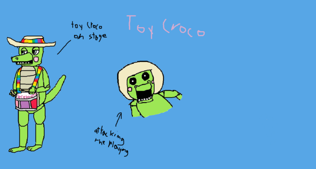File:Toy croco.png