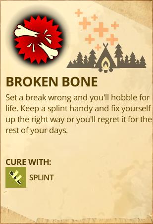 File:Broken bone.PNG