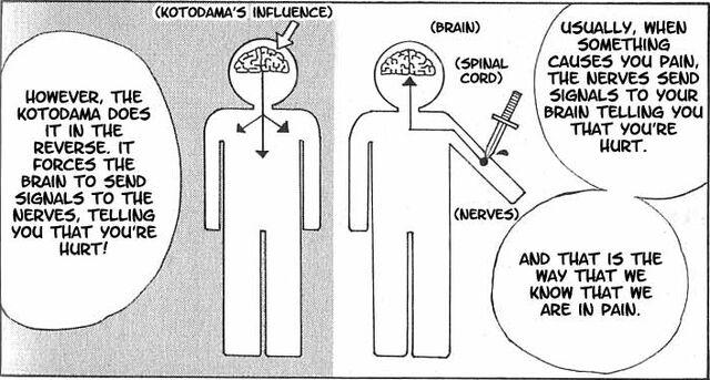 File:Kotodama Explanation.jpg