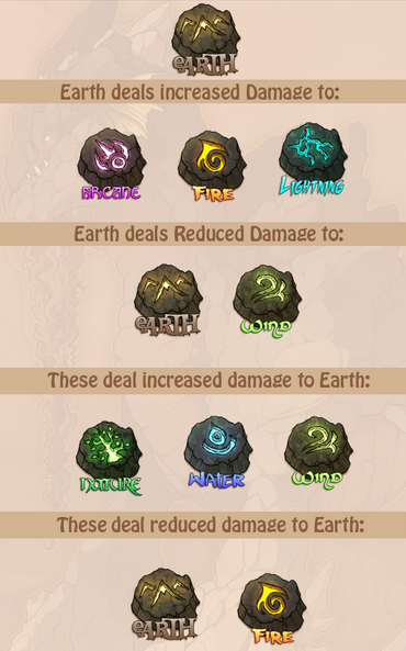 Earth stats