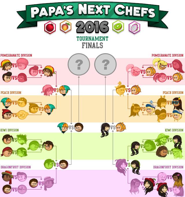 PNC16 Final