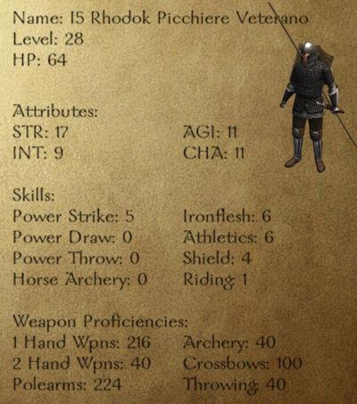 I5 Rhodok Picchiere Veterano
