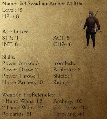 File:A3 Swadian Archer-Militia.jpg
