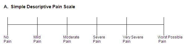 File:Simple descriptive pain scale.jpg