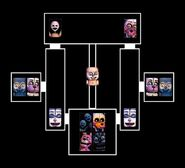Custom Night Fnaf Sister Location Wikia Fandom Powered