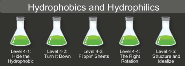 File:Level 4 Hydrophobics and Hydrophilics.png