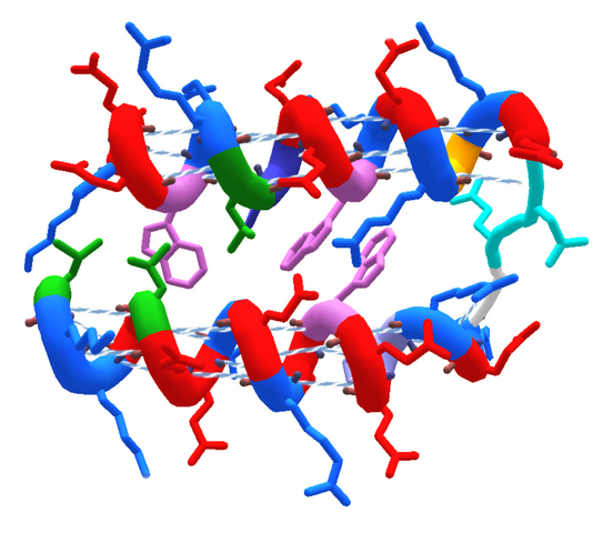 File:Helices Horizontal.png