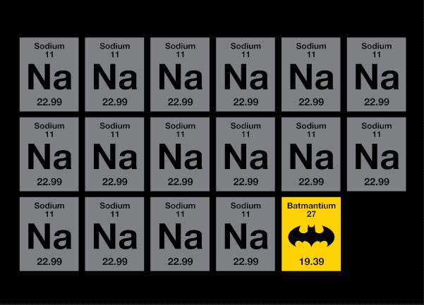 File:Periodic Table of the Batman Theme Song.png