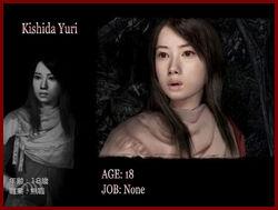Kishida yuri