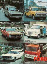 Ford Commercials 1976 Australia