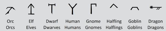 Dethek race symbols