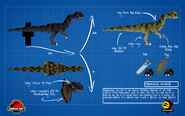 Jurassicraft blueprint dilophosaurus by jurassicraft-d8picuz