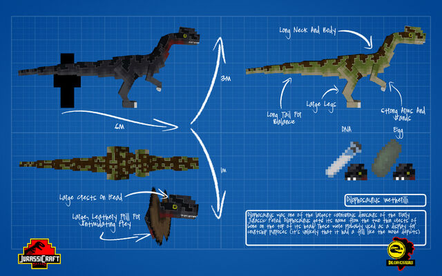 File:Jurassicraft blueprint dilophosaurus by jurassicraft-d8picuz.jpg