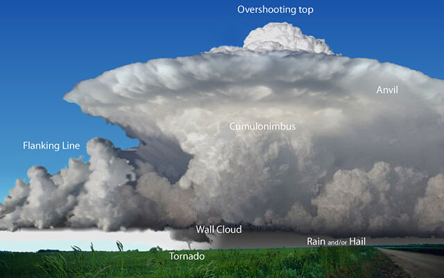 File:Classic supercell.jpg