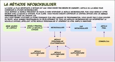 L-InfoboxBuilder.png