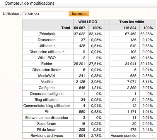 Fichier:Compteur de modifications.png