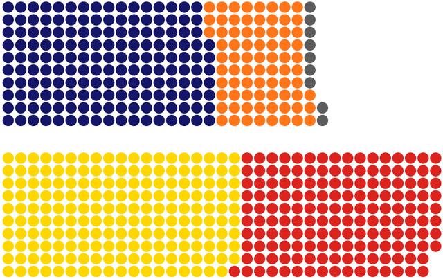 File:Virtual Parliament 2044.png