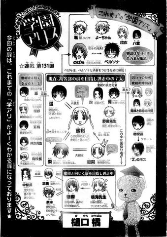 File:Characters Relationship Chart.jpg