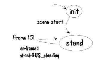 Fsm phase1 stand