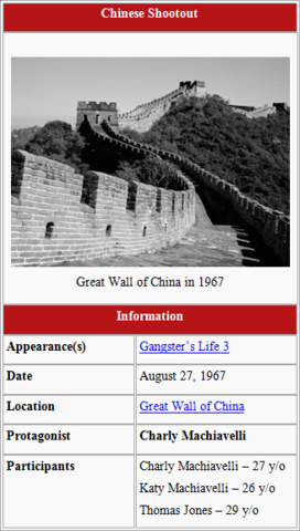 File:Chinese Shootout.PNG