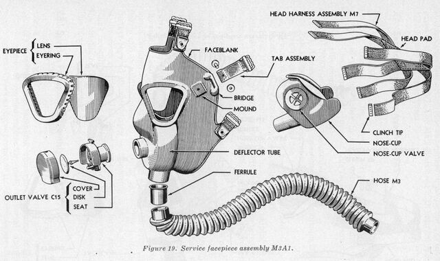 File:M3A1-10A1-6 Lightweight Service Gas Mask Diagram.jpg