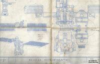 HoD-schematics