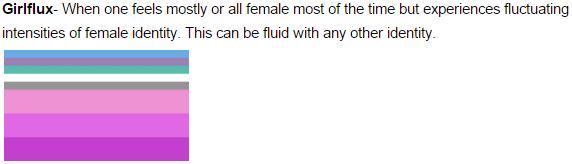 File:Girlflux.png